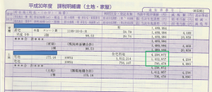 固定資産評価表の例